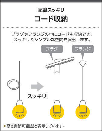 AP46949L | コイズミ製ペンダントライト 機能説明